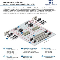 Resized - Industrial Data Center Solutions Sales Sheet