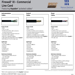 Resized - Nuclear Firewall 3 Line Card