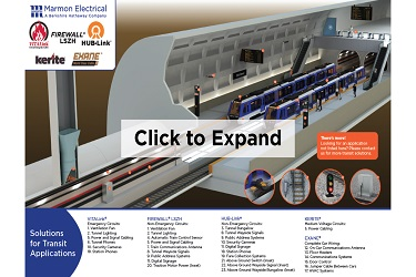 UPDATED RESIZED Transit-Infrastructure-Solutions---Illustration-Thumbnail